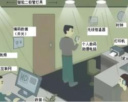 科技日新夜异 未来Li-Fi遍地开花 Wi-Fi或英雄迟暮