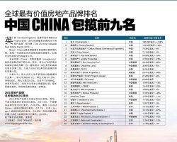 全球最有价值房地产品牌排名  中国(China)包揽前九名