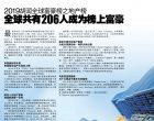 2019胡润全球富豪榜之地产榜  全球共有206人成为榜上富豪