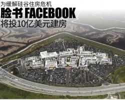 为缓解硅谷住房危机  脸书(Facebook)将投10亿美元建房
