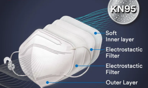 可过滤至少95%空气微粒 3M 推出全新 KN95 防护口罩